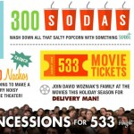 A Trip to The Movies for 533 Please… #DeliveryManMovie