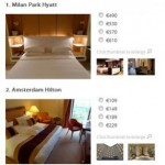 How are Your Hotel Pricing Skills?
