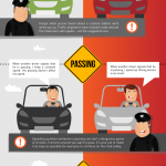 Are You a Bad Driver?  Take the Test!