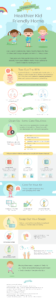 Kid-Friendly Healthy Home Infographic